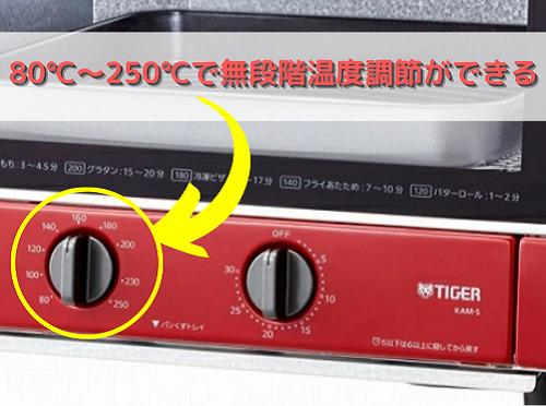 80℃~250℃で無段階温度調節ができる