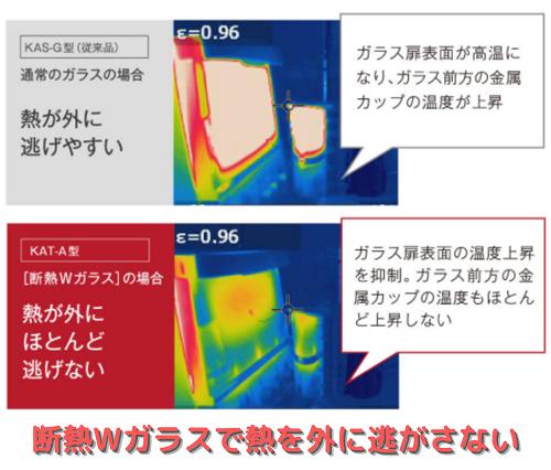従来の製品(KAS-G型)とこのKAT-A型の外部温度を比較